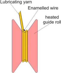 Fine wire lubrication
